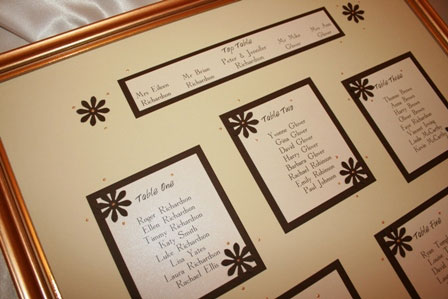 Wedding Reception Table Seating Arrangements Decorating Ideas – Guest Seating Chart Template