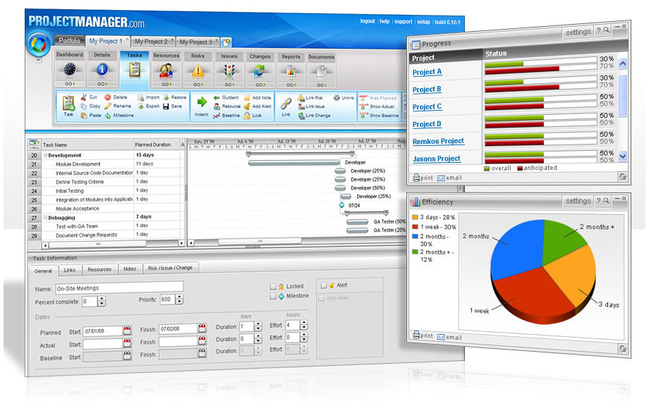 top ten ways to use project management software for planning a