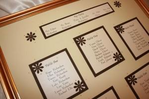 The Ten Best Wedding Seat Chart Template Resources